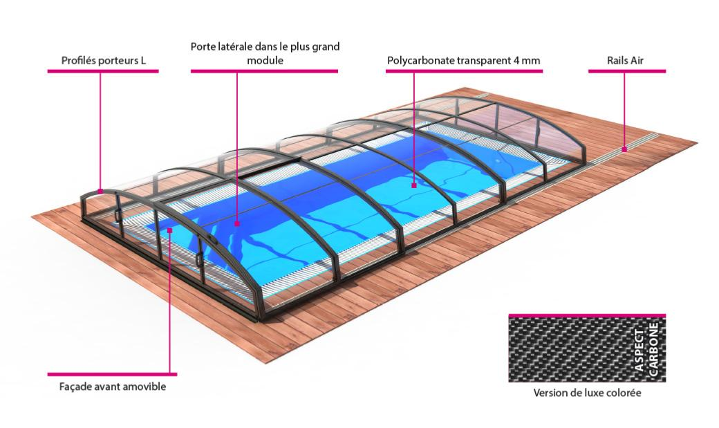 D coration cout abri piscine 29 metz cout abri for Cout de construction piscine