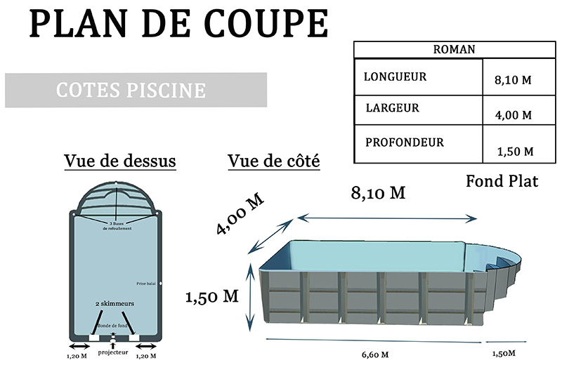 Piscine coque polyester made in france romane 810 avec bloc filtrant for Bloc filtrant piscine